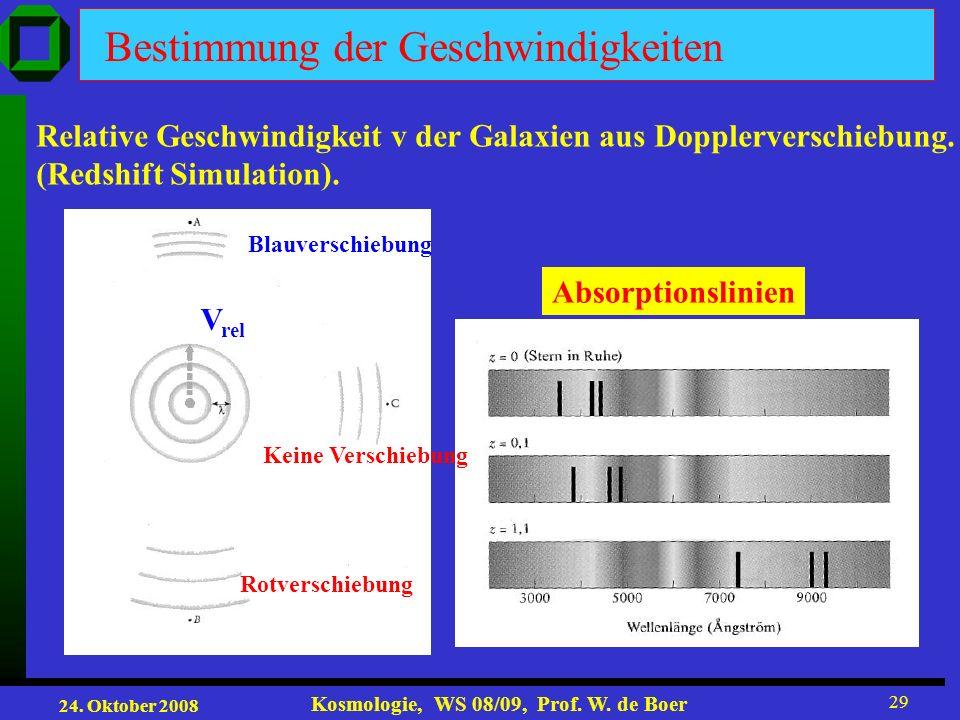 24. Oktober 2008 Kosmologie, WS 08/09, Prof. W. de Boer 29 Bestimmung der Geschwindigkeiten Relative Geschwindigkeit v der Galaxien aus Dopplerverschi