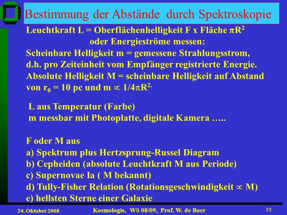 24. Oktober 2008 Kosmologie, WS 08/09, Prof. W. de Boer 35 Leuchtkraft L = Oberflächenhelligkeit F x Fläche πR 2 oder Energieströme messen: Scheinbare
