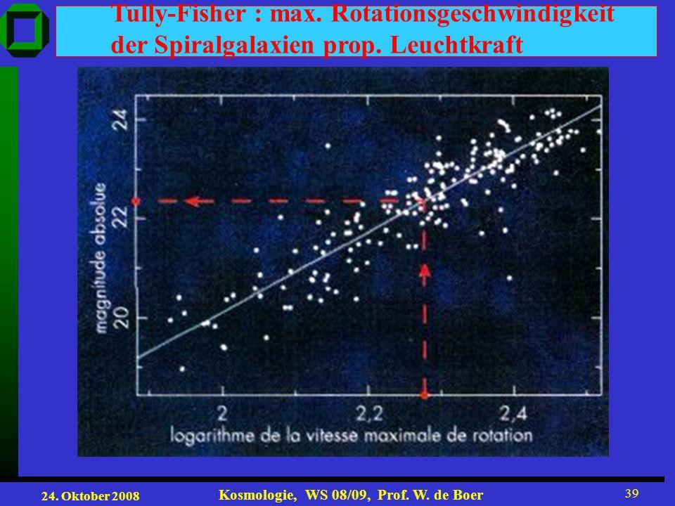 24. Oktober 2008 Kosmologie, WS 08/09, Prof. W. de Boer 39 Tully-Fisher : max. Rotationsgeschwindigkeit der Spiralgalaxien prop. Leuchtkraft