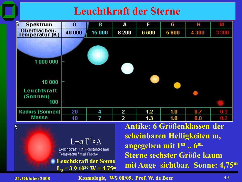 24. Oktober 2008 Kosmologie, WS 08/09, Prof. W. de Boer 43 Leuchtkraft der Sterne Antike: 6 Größenklassen der scheinbaren Helligkeiten m, angegeben mi