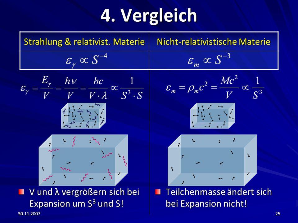 30.11.200725 4. Vergleich Strahlung & relativist. Materie Nicht-relativistische Materie Teilchenmasse ändert sich bei Expansion nicht! V und λ vergröß