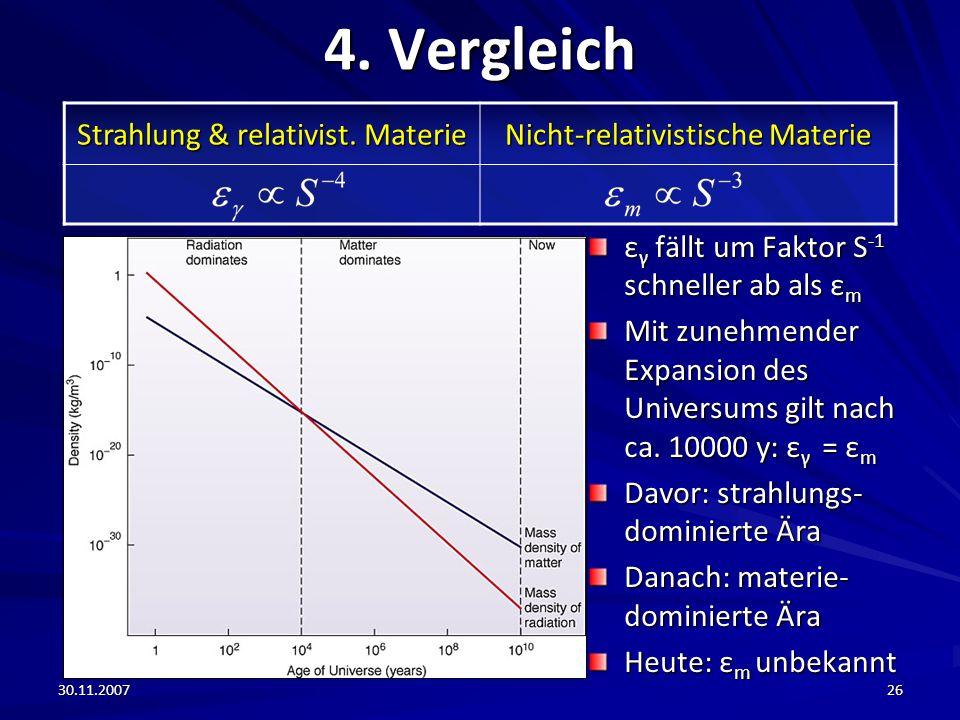 30.11.200726 4. Vergleich ε γ fällt um Faktor S -1 schneller ab als ε m Mit zunehmender Expansion des Universums gilt nach ca. 10000 y: ε γ = ε m Davo