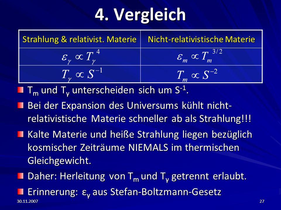 30.11.200727 4. Vergleich T m und T γ unterscheiden sich um S -1. Bei der Expansion des Universums kühlt nicht- relativistische Materie schneller ab a