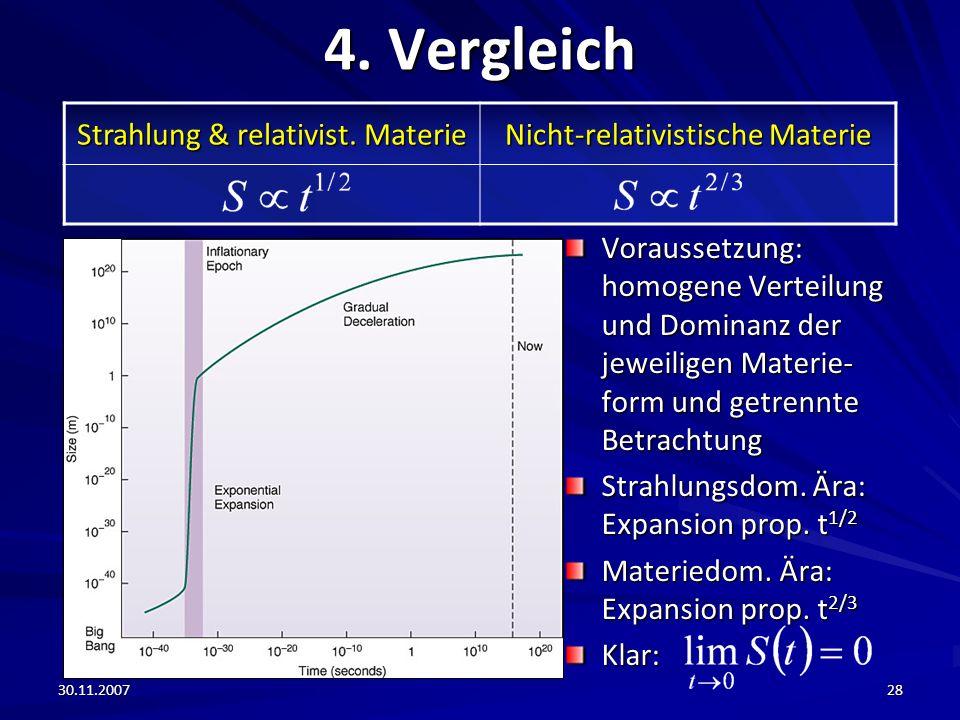 30.11.200728 4. Vergleich Voraussetzung: homogene Verteilung und Dominanz der jeweiligen Materie- form und getrennte Betrachtung Strahlungsdom. Ära: E