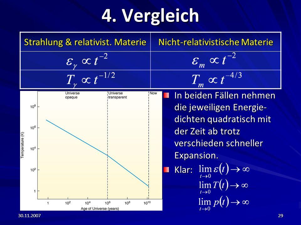 30.11.200729 4. Vergleich In beiden Fällen nehmen die jeweiligen Energie- dichten quadratisch mit der Zeit ab trotz verschieden schneller Expansion. K