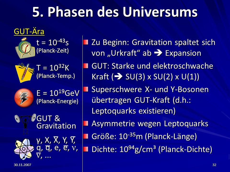 30.11.200732 5. Phasen des Universums GUT-Ära Zu Beginn: Gravitation spaltet sich von Urkraft ab Expansion GUT: Starke und elektroschwache Kraft ( SU(