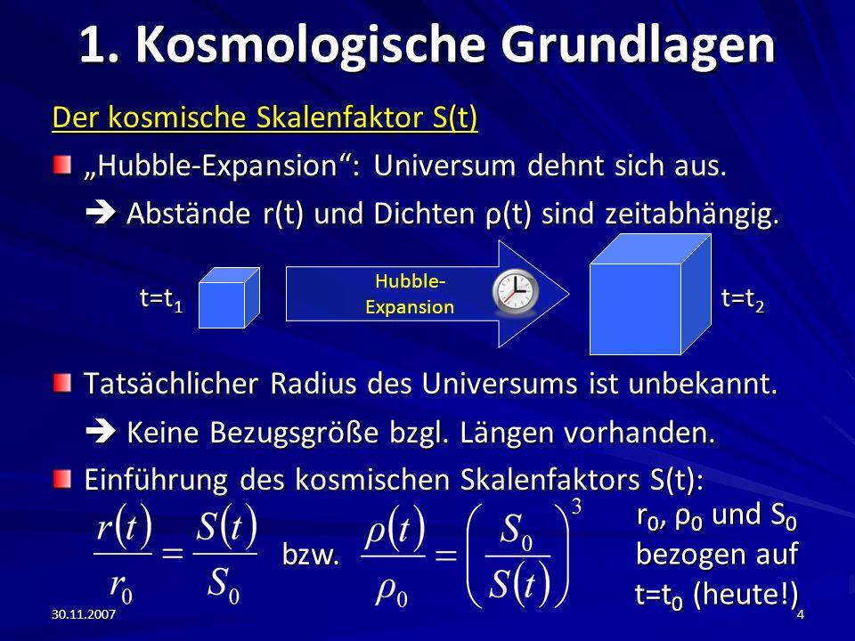 30.11.20074 1. Kosmologische Grundlagen Der kosmische Skalenfaktor S(t) Hubble-Expansion: Universum dehnt sich aus. Abstände r(t) und Dichten ρ(t) sin