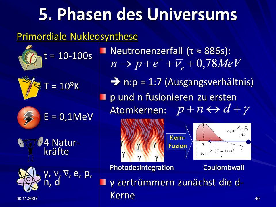30.11.200740 5. Phasen des Universums Primordiale Nukleosynthese Neutronenzerfall (τ 886s): n:p = 1:7 (Ausgangsverhältnis) n:p = 1:7 (Ausgangsverhältn