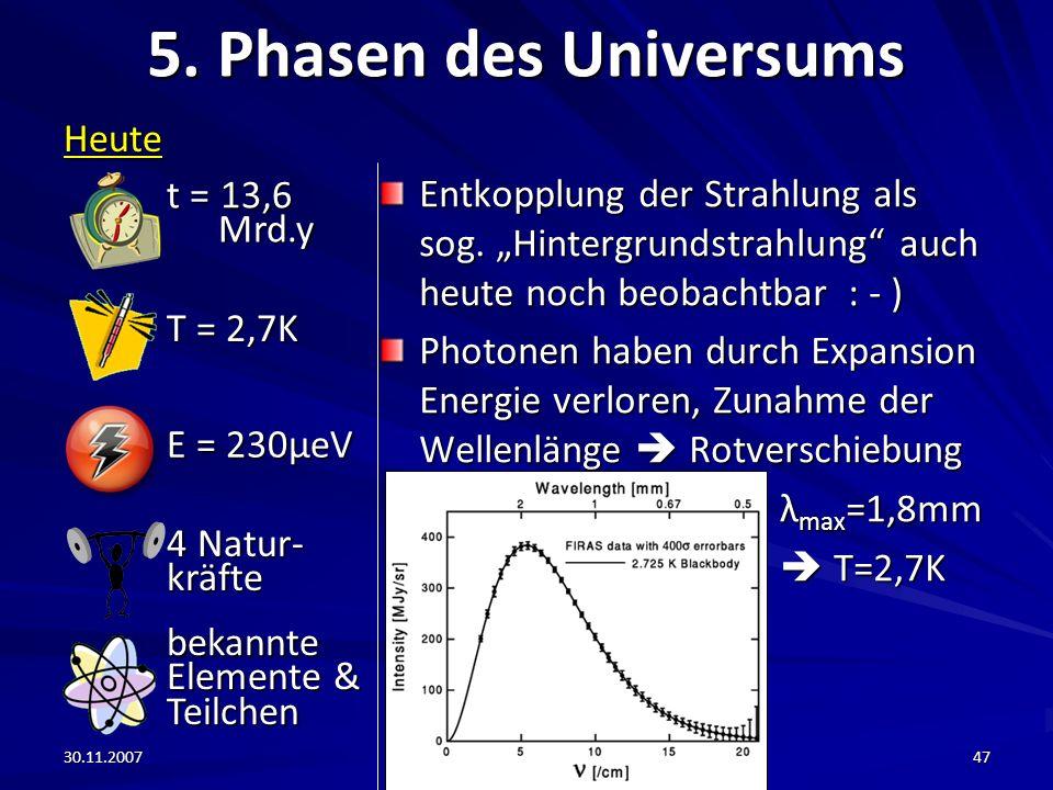 30.11.200747 5. Phasen des Universums Heute Entkopplung der Strahlung als sog. Hintergrundstrahlung auch heute noch beobachtbar : - ) Photonen haben d