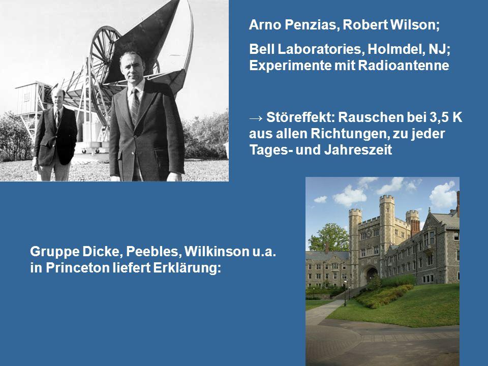 Arno Penzias, Robert Wilson; Bell Laboratories, Holmdel, NJ; Experimente mit Radioantenne Gruppe Dicke, Peebles, Wilkinson u.a. in Princeton liefert E