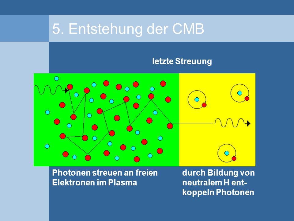 5. Entstehung der CMB Photonen streuen an freien Elektronen im Plasma durch Bildung von neutralem H ent- koppeln Photonen letzte Streuung