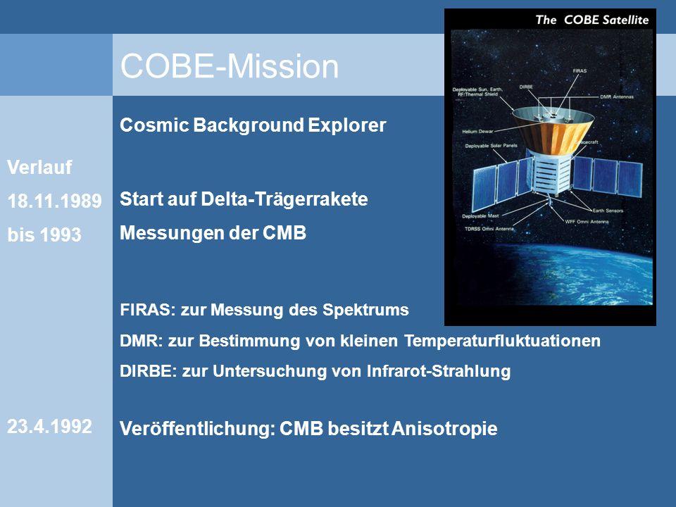 COBE-Mission Cosmic Background Explorer Verlauf 18.11.1989 bis 1993 Start auf Delta-Trägerrakete Messungen der CMB FIRAS: zur Messung des Spektrums DM