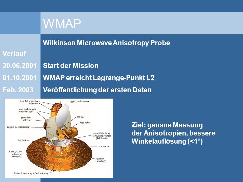 WMAP Wilkinson Microwave Anisotropy Probe Verlauf 30.06.2001 01.10.2001 Feb. 2003 Start der Mission WMAP erreicht Lagrange-Punkt L2 Veröffentlichung d