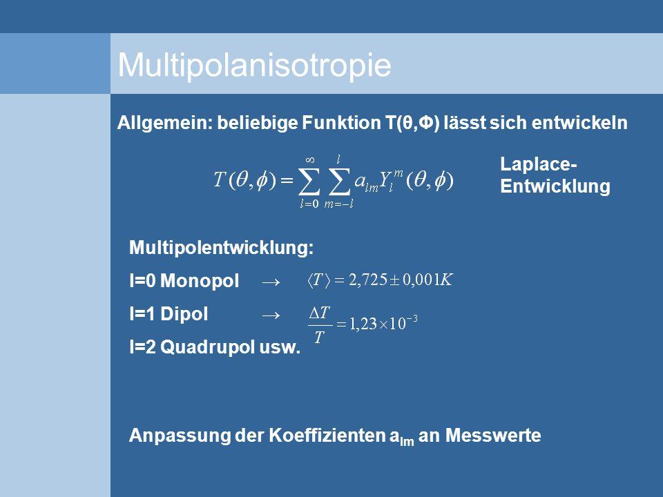 Multipolanisotropie Allgemein: beliebige Funktion T(θ,Φ) lässt sich entwickeln Laplace- Entwicklung Multipolentwicklung: l=0 Monopol l=1 Dipol l=2 Qua