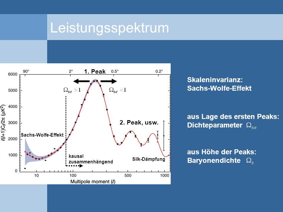 Leistungsspektrum aus Lage des ersten Peaks: Dichteparameter aus Höhe der Peaks: Baryonendichte 1. Peak 2. Peak, usw. Sachs-Wolfe-Effekt Skaleninvaria