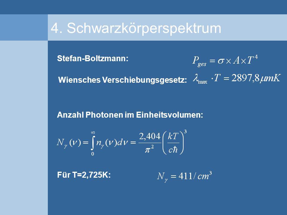 4. Schwarzkörperspektrum Anzahl Photonen im Einheitsvolumen: Für T=2,725K: Stefan-Boltzmann: Wiensches Verschiebungsgesetz: