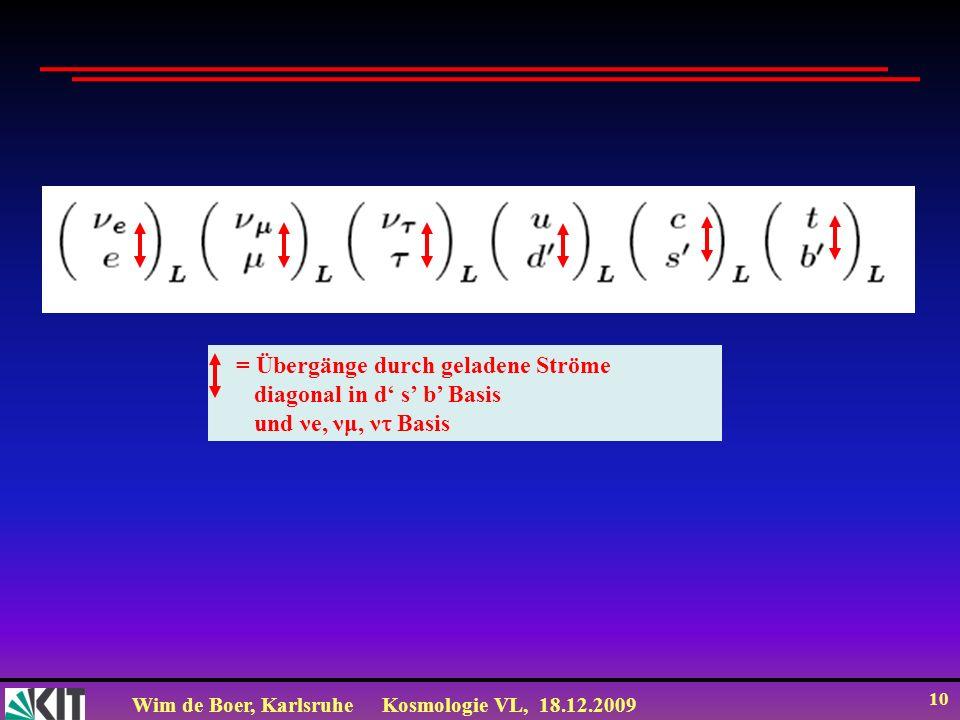 Wim de Boer, KarlsruheKosmologie VL, 18.12.2009 10 = Übergänge durch geladene Ströme diagonal in d s b Basis und νe, νμ, ν Basis
