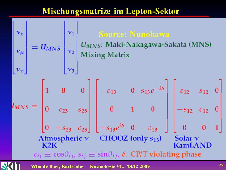 Wim de Boer, KarlsruheKosmologie VL, 18.12.2009 25 Source: Nunokawa Mischungsmatrize im Lepton-Sektor
