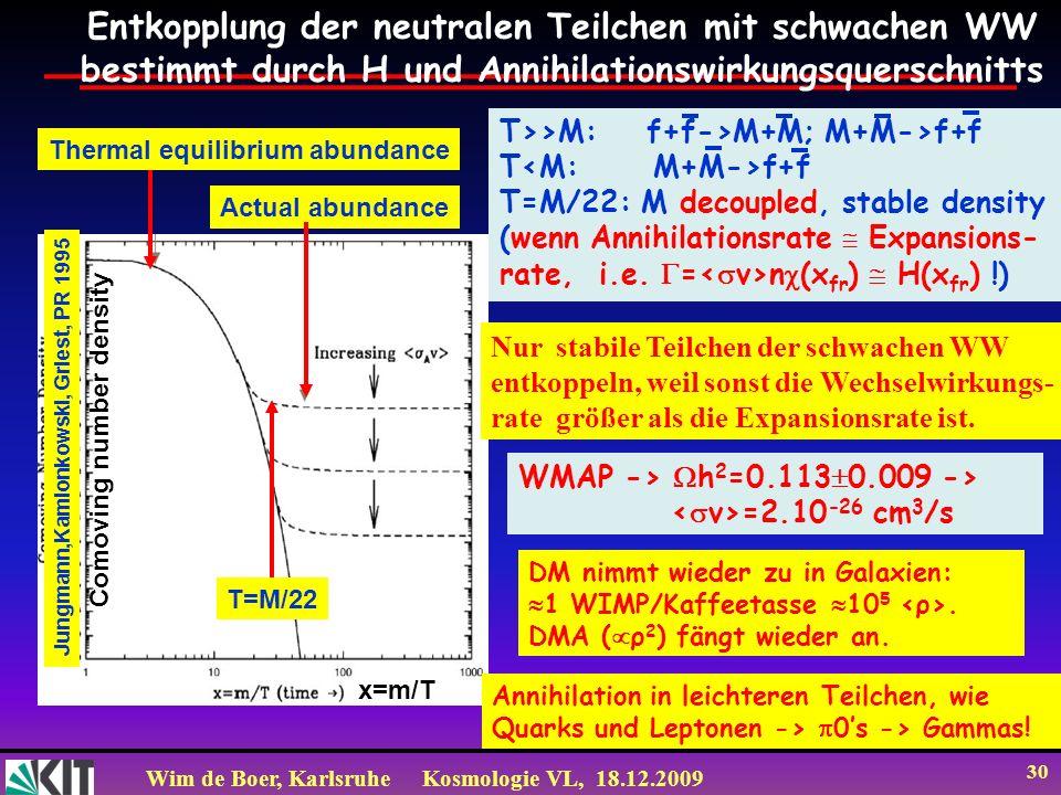 Wim de Boer, KarlsruheKosmologie VL, 18.12.2009 30 Entkopplung der neutralen Teilchen mit schwachen WW bestimmt durch H und Annihilationswirkungsquers