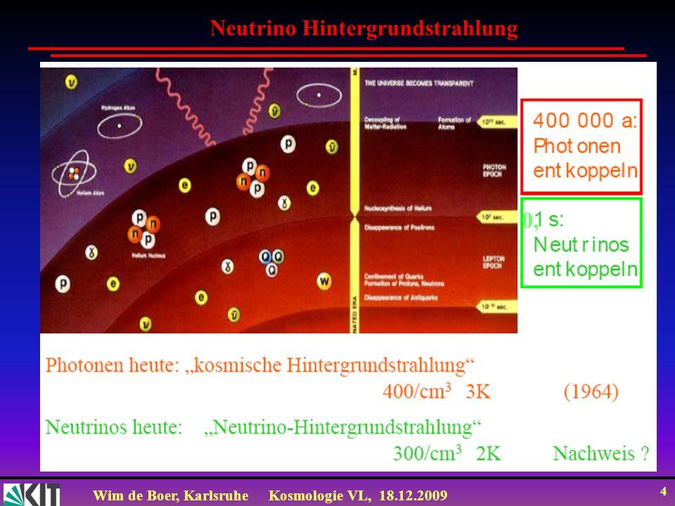 Wim de Boer, KarlsruheKosmologie VL, 18.12.2009 55 Entkoppelungstemperatur der Neutrinos hängt von Anzahl der Freiheitsgraden ab, weil die Expansionsrate von g eff abhängt: Г/H T 5 /T 2 = AT 3 / g eff Nach Entkoppelung kein Gleichgewicht mehr zwischen Protonen und Neutronen, weil z.B.