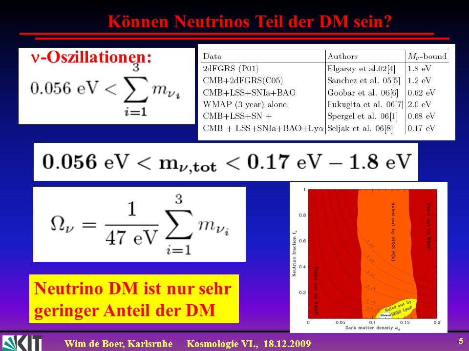 Wim de Boer, KarlsruheKosmologie VL, 18.12.2009 5 Können Neutrinos Teil der DM sein? -Oszillationen: Neutrino DM ist nur sehr geringer Anteil der DM