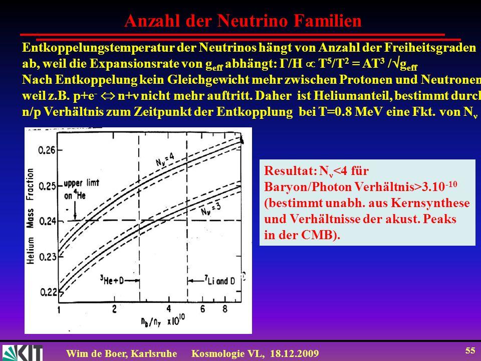Wim de Boer, KarlsruheKosmologie VL, 18.12.2009 55 Entkoppelungstemperatur der Neutrinos hängt von Anzahl der Freiheitsgraden ab, weil die Expansionsr