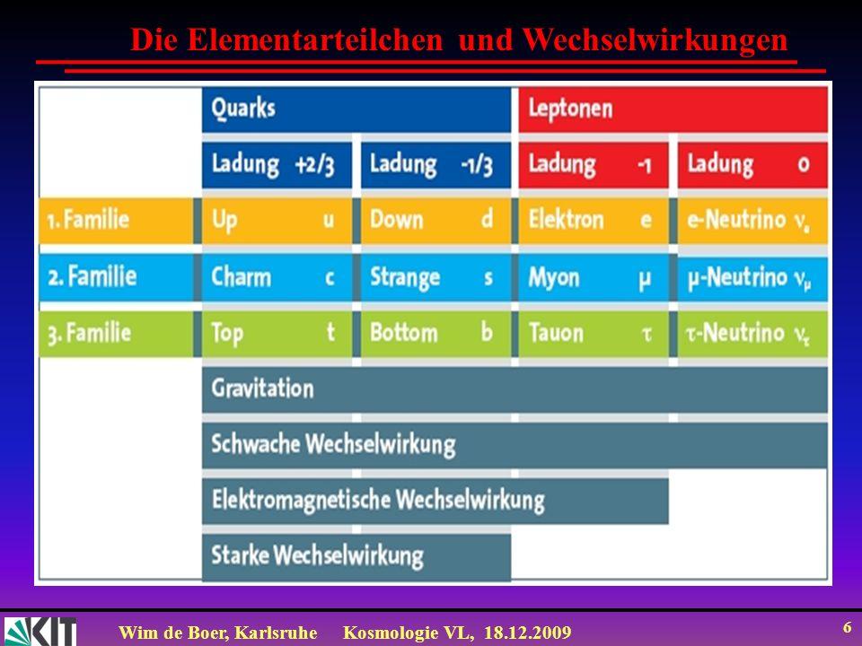 Wim de Boer, KarlsruheKosmologie VL, 18.12.2009 7 Wechselwirkungen Elektro- magnetisch StarkSchwach Effektive Reichweite Relative Stärke FeldquantenPhotonGluonen Teilnehmer Geladene Teilchen Quarks, Gluonen Alle Teilchen