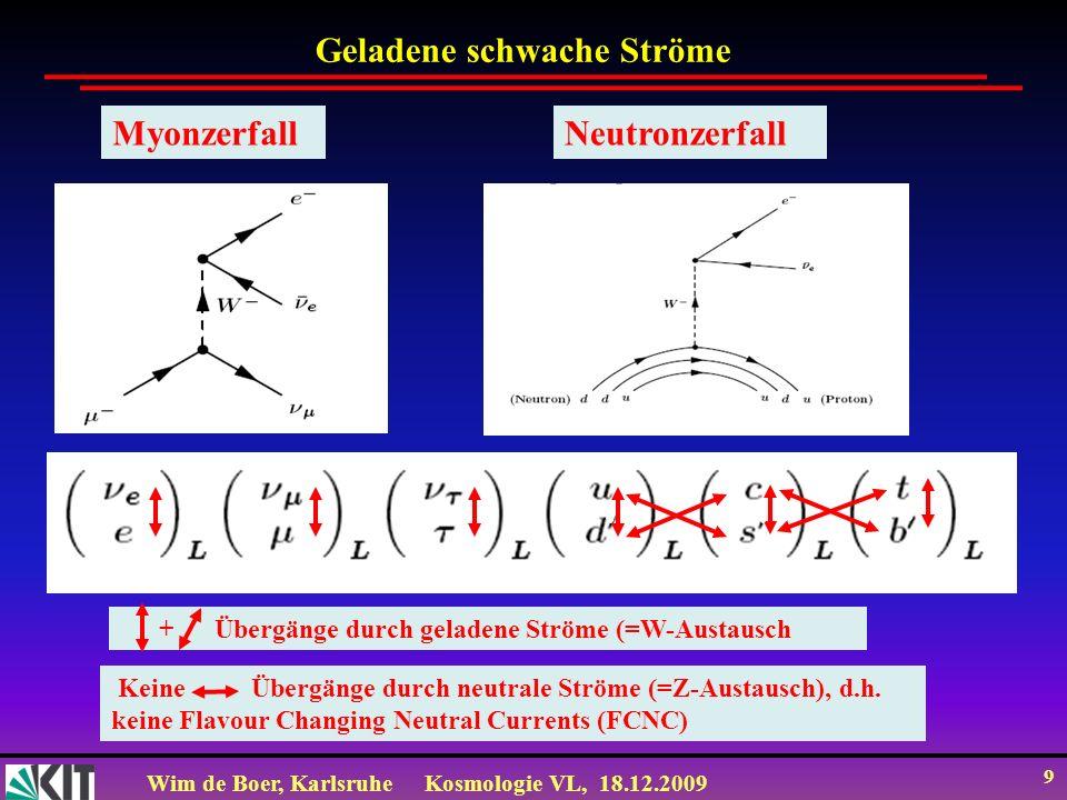 Wim de Boer, KarlsruheKosmologie VL, 18.12.2009 9 Geladene schwache Ströme MyonzerfallNeutronzerfall + Übergänge durch geladene Ströme (=W-Austausch K