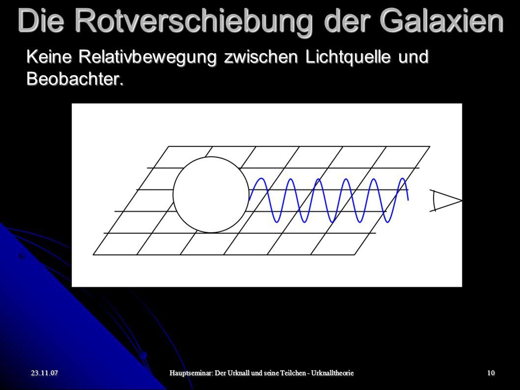 23.11.07Hauptseminar: Der Urknall und seine Teilchen - Urknalltheorie10 Die Rotverschiebung der Galaxien Keine Relativbewegung zwischen Lichtquelle un