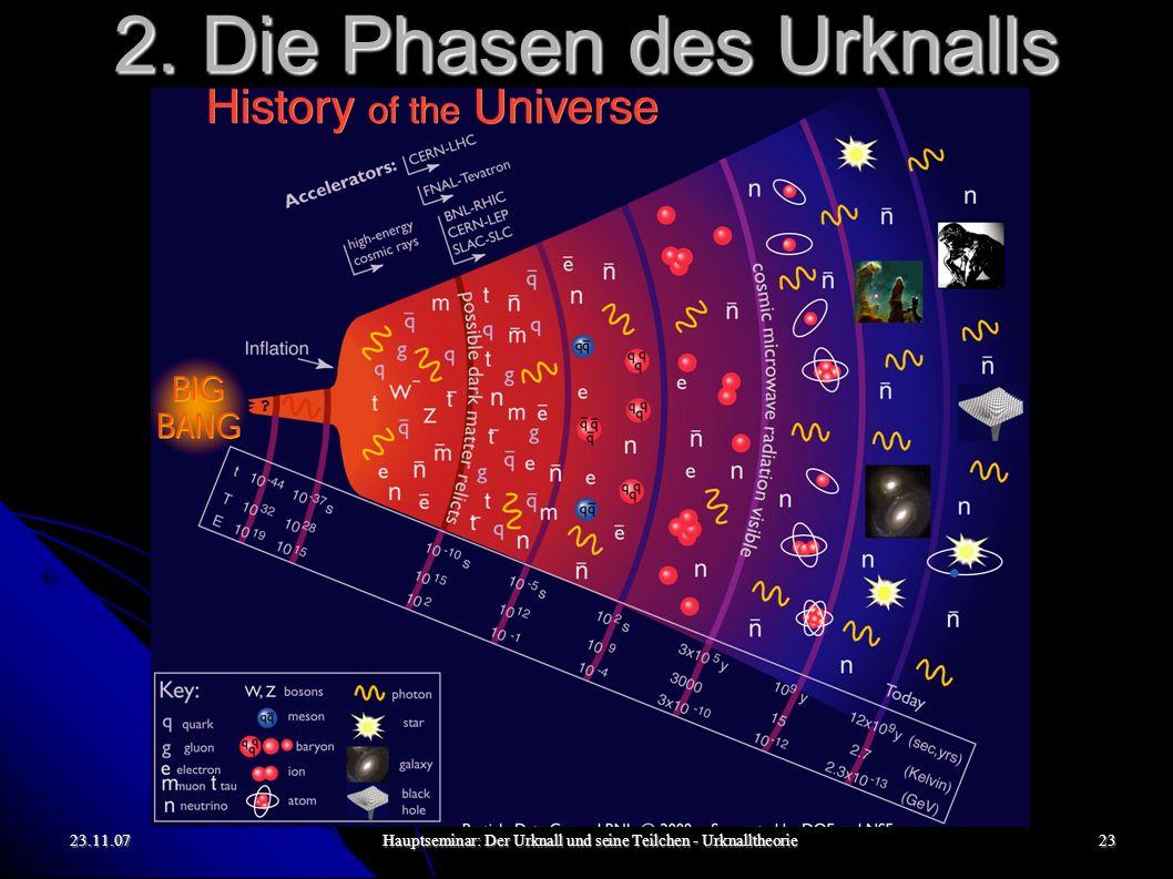 23.11.07Hauptseminar: Der Urknall und seine Teilchen - Urknalltheorie23 2. Die Phasen des Urknalls