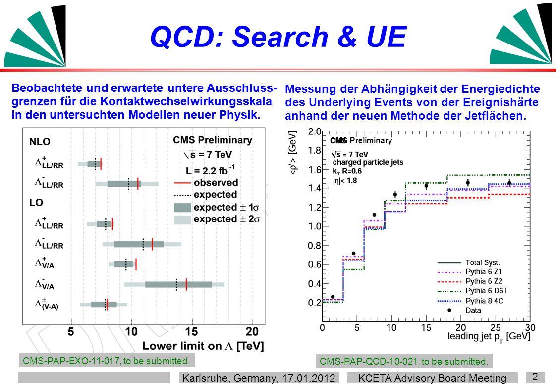 Karlsruhe, Germany, 17.01.2012 KCETA Advisory Board Meeting 2 QCD: Search & UE Beobachtete und erwartete untere Ausschluss- grenzen für die Kontaktwechselwirkungsskala in den untersuchten Modellen neuer Physik.