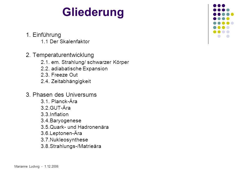 Marianne Ludwig - 1.12.2006 1.Einführung 1.1.Der Skalenfaktor 1.