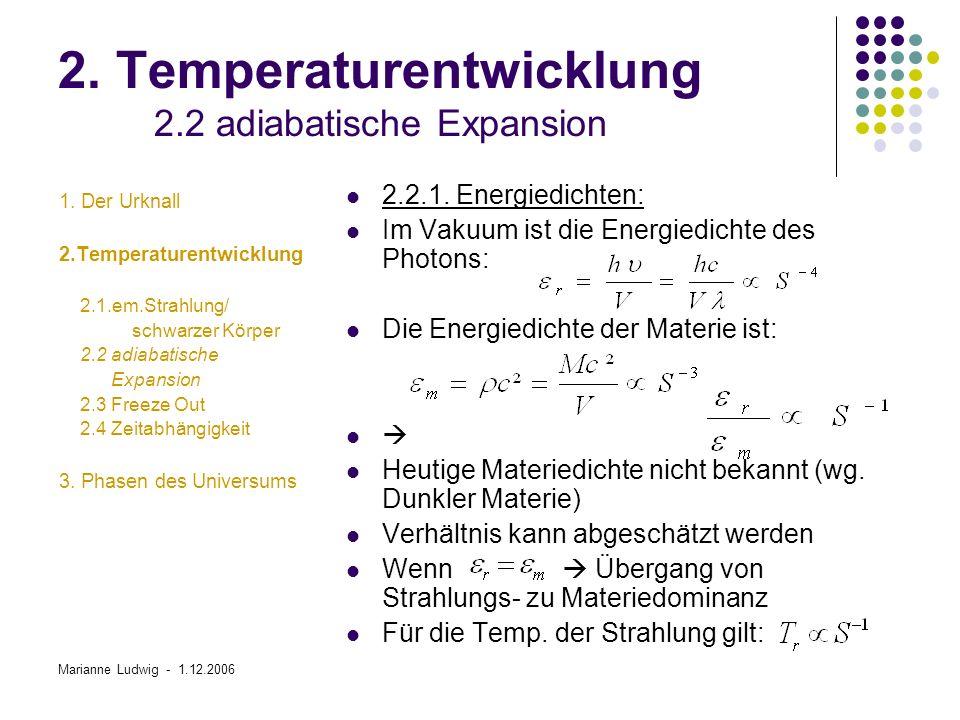 Marianne Ludwig - 1.12.2006 2.Temperaturentwicklung 2.2 adiabatische Expansion 1.