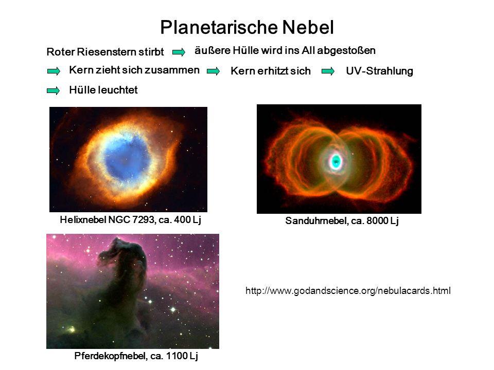 Planetarische Nebel Roter Riesenstern stirbt äußere Hülle wird ins All abgestoßen Kern zieht sich zusammen Kern erhitzt sichUV-Strahlung Hülle leuchte