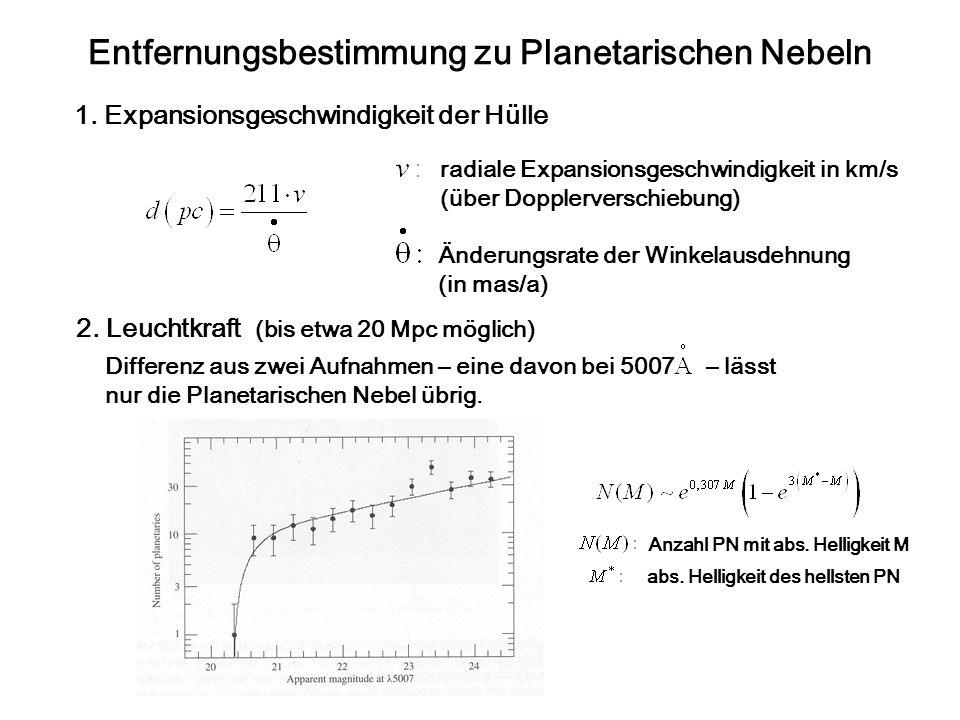 Entfernungsbestimmung zu Planetarischen Nebeln 1. Expansionsgeschwindigkeit der Hülle radiale Expansionsgeschwindigkeit in km/s (über Dopplerverschieb