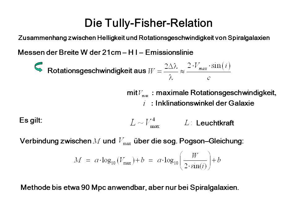 Die Tully-Fisher-Relation Zusammenhang zwischen Helligkeit und Rotationsgeschwindigkeit von Spiralgalaxien Messen der Breite W der 21cm – H I – Emissi