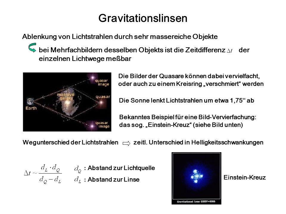 Gravitationslinsen bei Mehrfachbildern desselben Objekts ist die Zeitdifferenz der einzelnen Lichtwege meßbar Ablenkung von Lichtstrahlen durch sehr massereiche Objekte Die Bilder der Quasare können dabei vervielfacht, oder auch zu einem Kreisring verschmiert werden Die Sonne lenkt Lichtstrahlen um etwa 1,75 ab Bekanntes Beispiel für eine Bild-Vervierfachung: das sog.