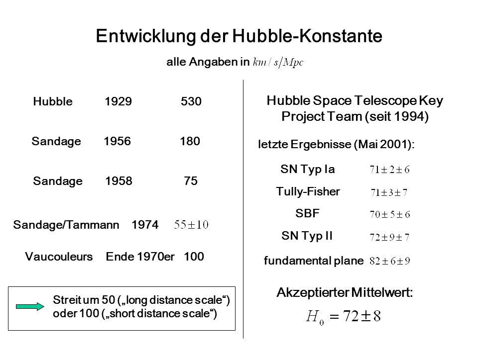 Entwicklung der Hubble-Konstante alle Angaben in Hubble 1929 530 Sandage 1956 180 Sandage 1958 75 Sandage/Tammann 1974 Vaucouleurs Ende 1970er 100 Hubble Space Telescope Key Project Team (seit 1994) letzte Ergebnisse (Mai 2001): SN Typ Ia Tully-Fisher SBF SN Typ II fundamental plane Akzeptierter Mittelwert: Streit um 50 (long distance scale) oder 100 (short distance scale)