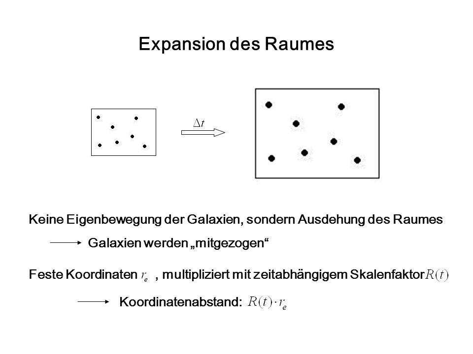 Expansion des Raumes Keine Eigenbewegung der Galaxien, sondern Ausdehung des Raumes Galaxien werden mitgezogen Feste Koordinaten, multipliziert mit zeitabhängigem Skalenfaktor Koordinatenabstand: