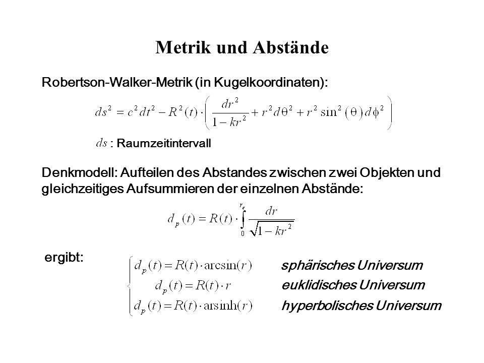 Metrik und Abstände Robertson-Walker-Metrik (in Kugelkoordinaten): : Raumzeitintervall Denkmodell: Aufteilen des Abstandes zwischen zwei Objekten und gleichzeitiges Aufsummieren der einzelnen Abstände: ergibt: sphärisches Universum euklidisches Universum hyperbolisches Universum