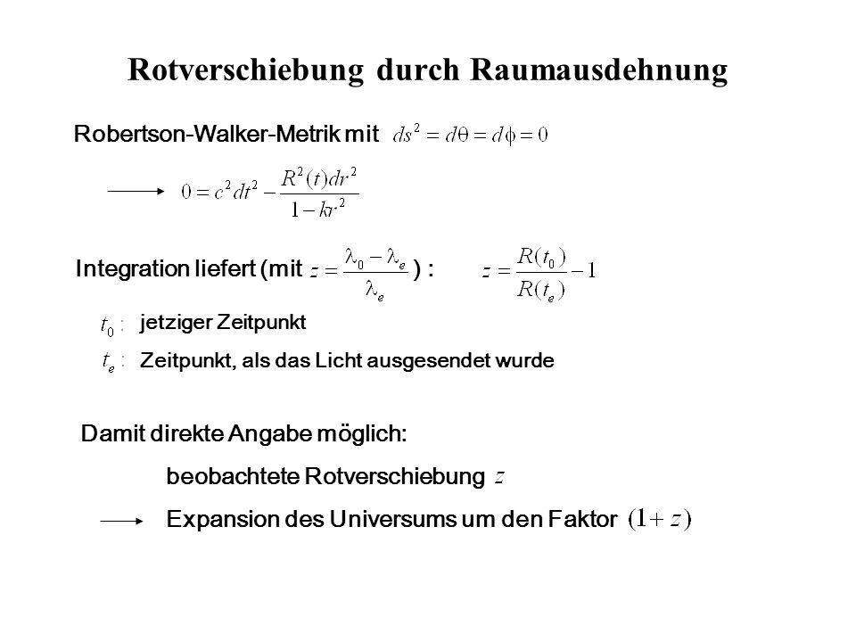 Rotverschiebung durch Raumausdehnung Robertson-Walker-Metrik mit Integration liefert (mit ) : jetziger Zeitpunkt Zeitpunkt, als das Licht ausgesendet wurde Damit direkte Angabe möglich: beobachtete Rotverschiebung Expansion des Universums um den Faktor