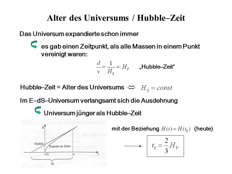 Alter des Universums / Hubble–Zeit Das Universum expandierte schon immer es gab einen Zeitpunkt, als alle Massen in einem Punkt vereinigt waren: Hubble–Zeit Hubble–Zeit = Alter des Universums Im E–dS–Universum verlangsamt sich die Ausdehnung Universum jünger als Hubble–Zeit mit der Beziehung (heute)