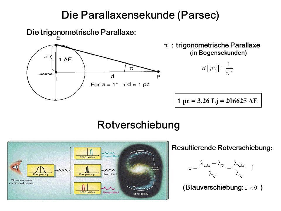 Die Parallaxensekunde (Parsec) Die trigonometrische Parallaxe: : trigonometrische Parallaxe ( in Bogensekunden) 1 pc = 3,26 Lj = 206625 AE Rotverschiebung Resultierende Rotverschiebung : (Blauverschiebung: )