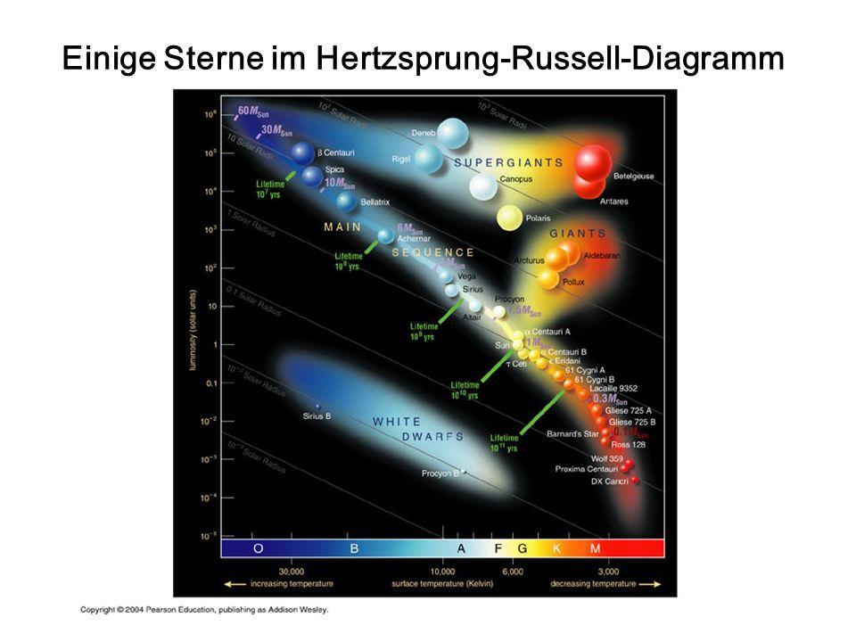 Einige Sterne im Hertzsprung-Russell-Diagramm