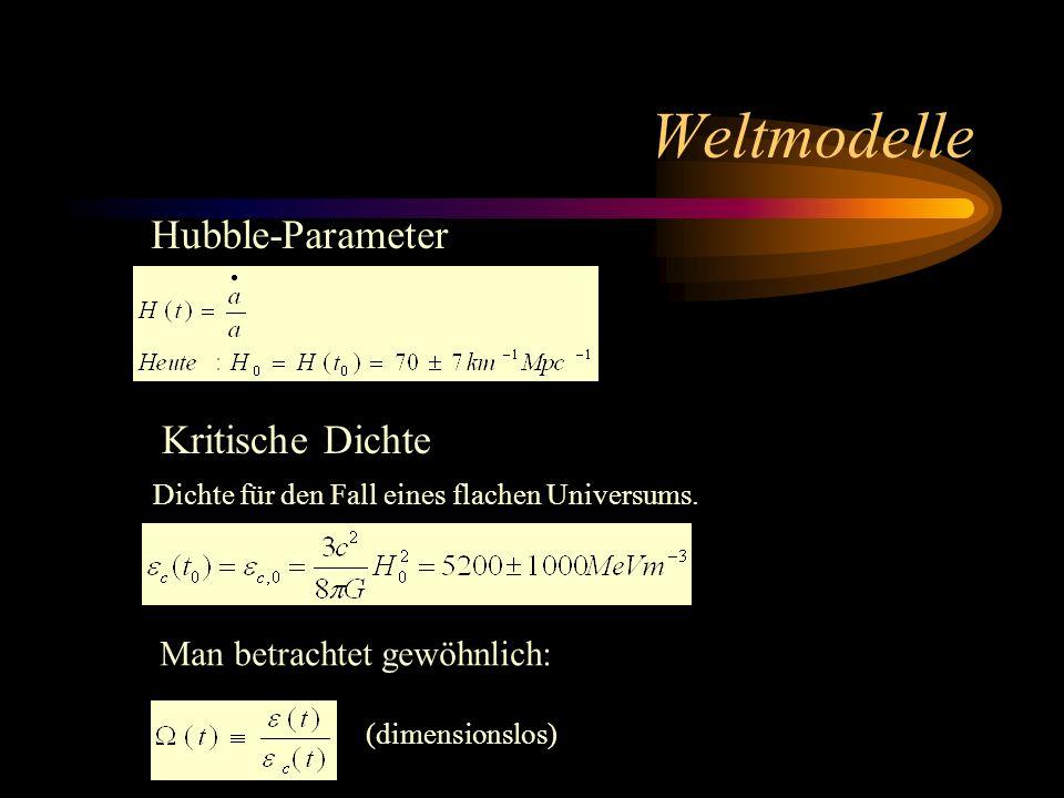 Weltmodelle Hubble-Parameter Kritische Dichte Dichte für den Fall eines flachen Universums. Man betrachtet gewöhnlich: (dimensionslos)
