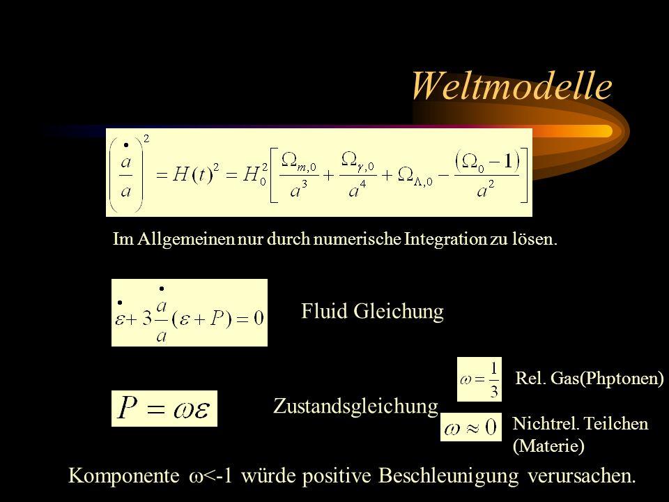 Weltmodelle Im Allgemeinen nur durch numerische Integration zu lösen. Fluid Gleichung Zustandsgleichung Rel. Gas(Phptonen) Nichtrel. Teilchen (Materie