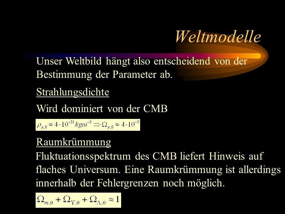 Strahlungsdichte Wird dominiert von der CMB Raumkrümmung Fluktuationsspektrum des CMB liefert Hinweis auf flaches Universum. Eine Raumkrümmung ist all