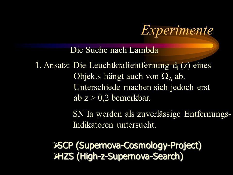 Experimente SCP (Supernova-Cosmology-Project) SCP (Supernova-Cosmology-Project) HZS (High-z-Supernova-Search) HZS (High-z-Supernova-Search) Die Suche