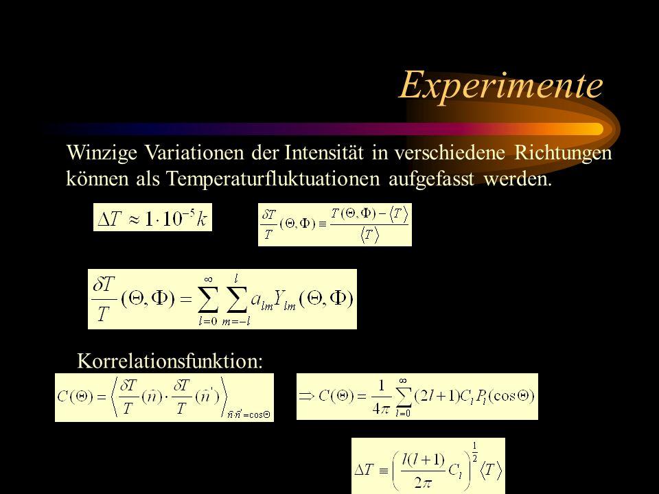 Experimente Winzige Variationen der Intensität in verschiedene Richtungen können als Temperaturfluktuationen aufgefasst werden. Korrelationsfunktion: