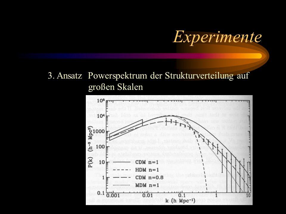3. Ansatz Powerspektrum der Strukturverteilung auf großen Skalen